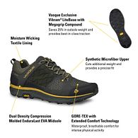 Navigate to Breeze LT Low GTX product image